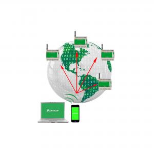 Alarmmodul GSM-PRO - Perfekte Kommunikation